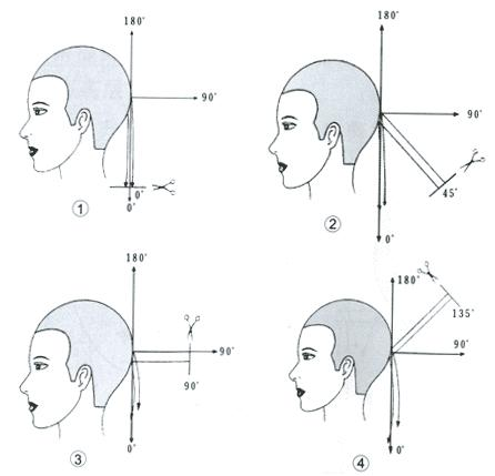 美发店平面图怎么画分享展示